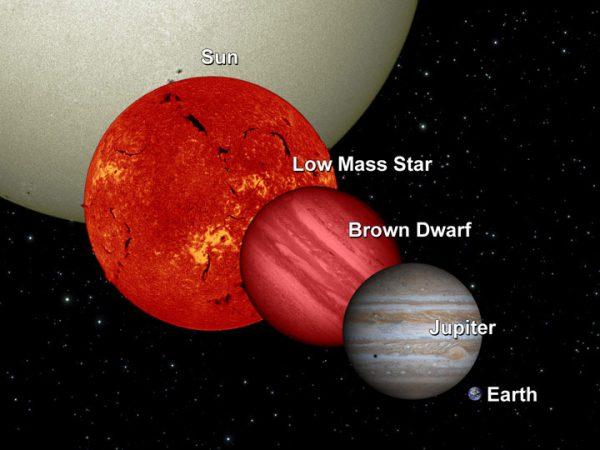 Nuovi indizi su Nemesis: comparazione con nana bruna [Immagine: NASA/JPL-Caltech/UCB]