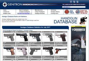 Conoscere le armi da fuoco per scrivere scene d'azione - Genitron.com